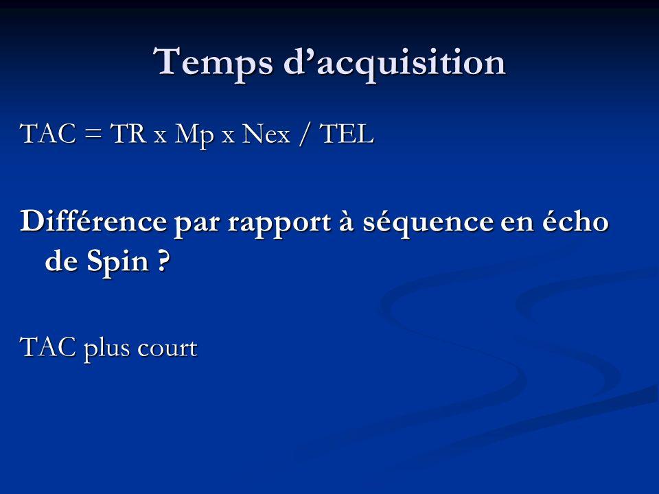 Temps dacquisition TAC = TR x Mp x Nex / TEL Différence par rapport à séquence en écho de Spin ? TAC plus court