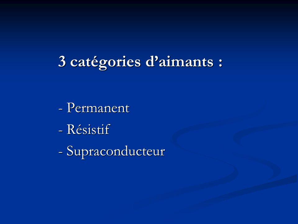 3 catégories daimants : - Permanent - Résistif - Supraconducteur