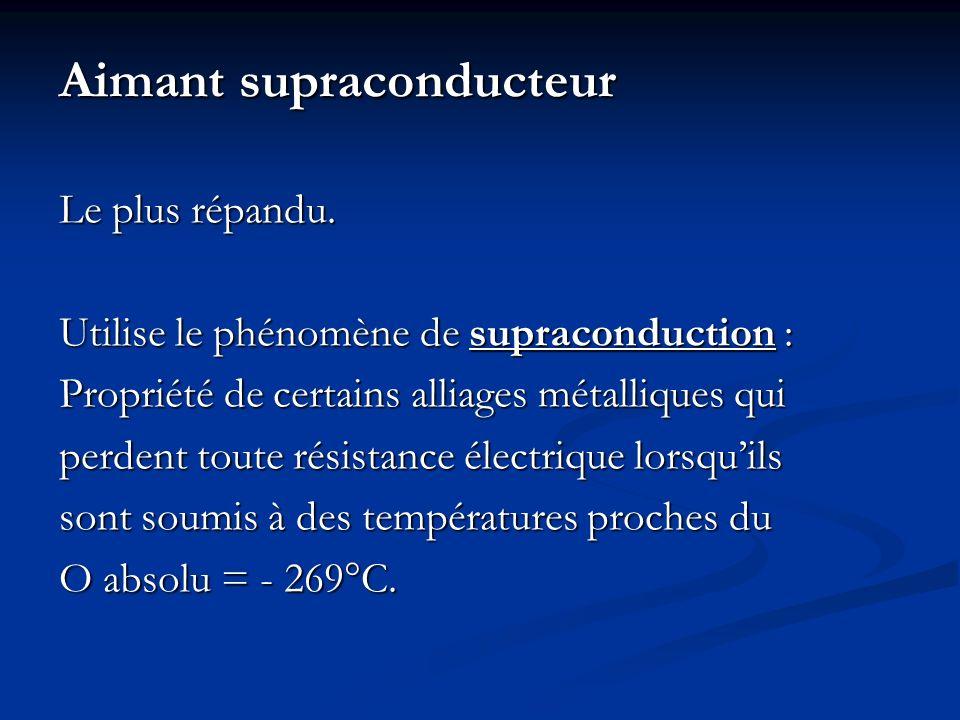 Aimant supraconducteur Le plus répandu. Utilise le phénomène de supraconduction : Propriété de certains alliages métalliques qui perdent toute résista