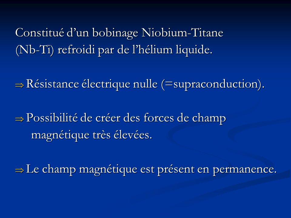 Constitué dun bobinage Niobium-Titane (Nb-Ti) refroidi par de lhélium liquide. Résistance électrique nulle (=supraconduction). Résistance électrique n