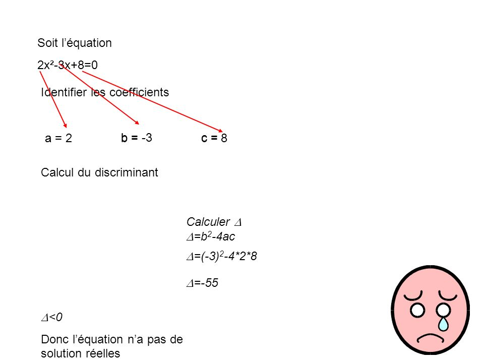 Soit léquation 2x²-3x+8=0 Identifier les coefficients a =a = 2 b = -3 b = c = c = 8 Calcul du discriminant Calculer =b 2 -4ac =(-3) 2 -4*2*8 =-55 <0 Donc léquation na pas de solution réelles