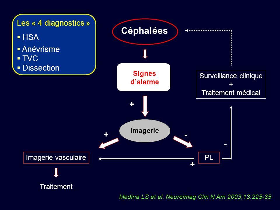Céphalées Signes dalarme Imagerie Traitement Surveillance clinique + Traitement médical + Imagerie vasculaire PL +- + - Medina LS et al. Neuroimag Cli