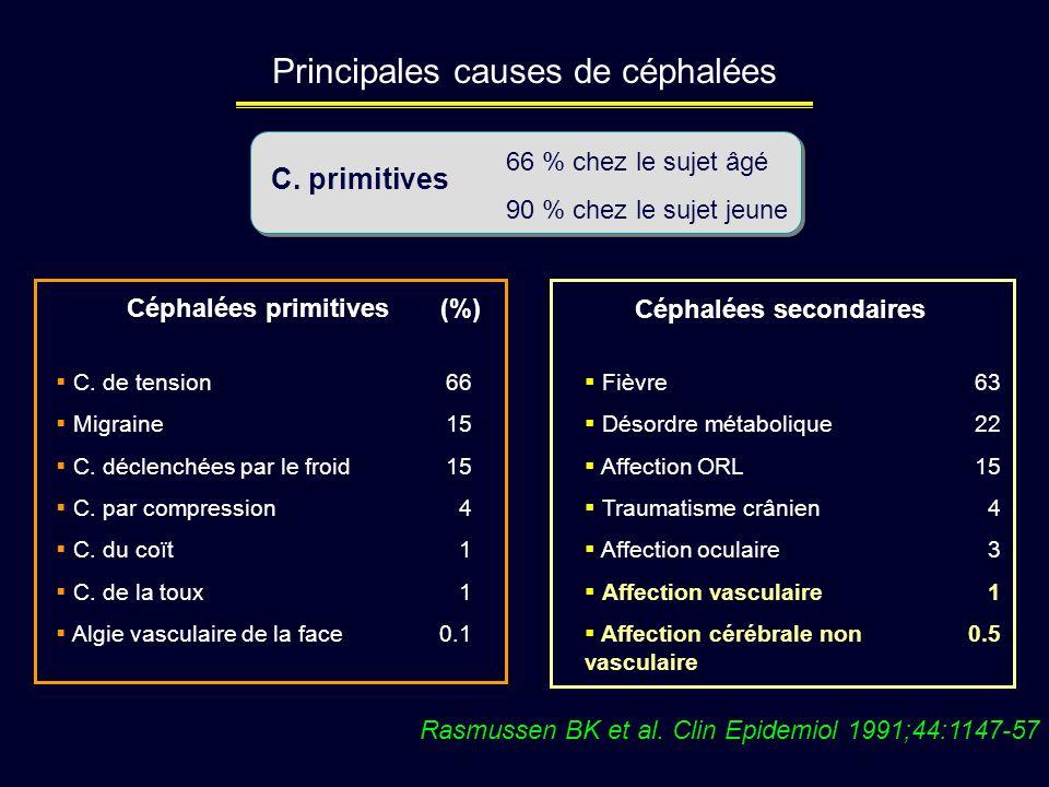 Principales causes de céphalées Céphalées primitives (%) C. de tension Migraine C. déclenchées par le froid C. par compression C. du coït C. de la tou