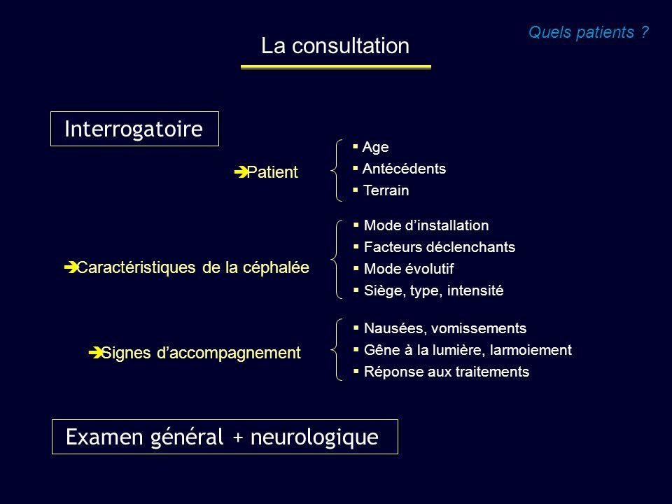 Céphalées Signes dalarme Imagerie Traitement Surveillance clinique + Traitement médical + Imagerie vasculaire PL +- + - Medina LS et al.