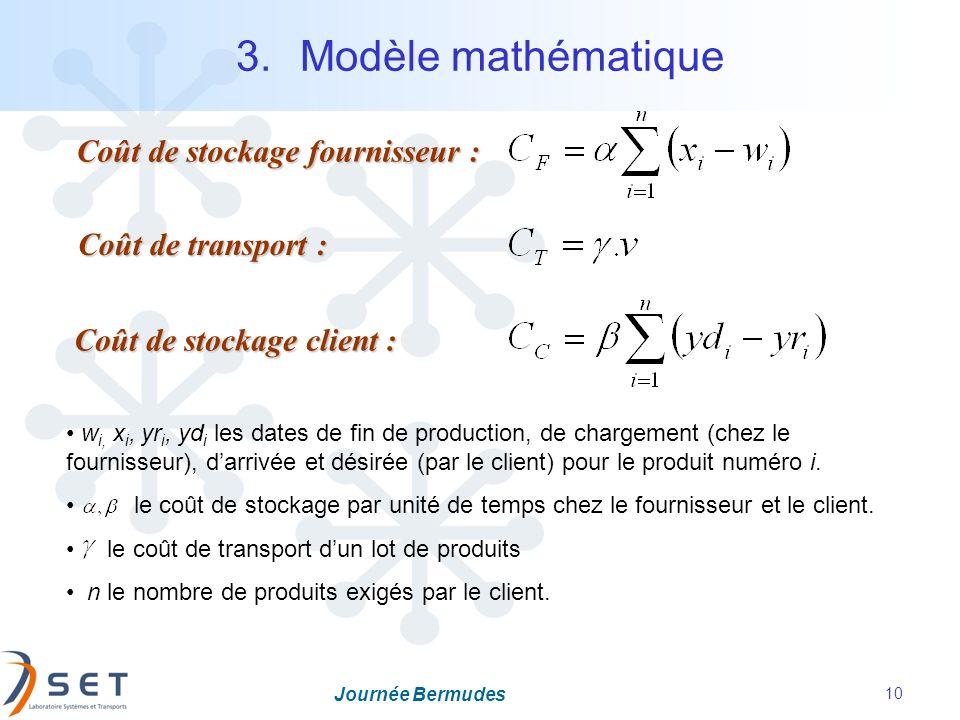 Journée Bermudes 10 3.Modèle mathématique Coût de stockage fournisseur : w i, x i, yr i, yd i les dates de fin de production, de chargement (chez le f