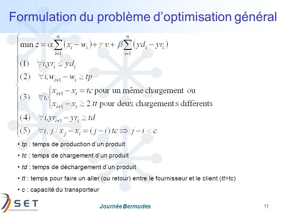Journée Bermudes 11 Formulation du problème doptimisation général tp : temps de production dun produit tc : temps de chargement dun produit td : temps
