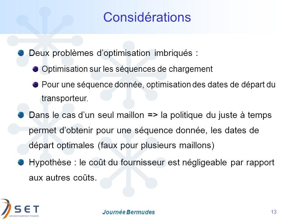 Journée Bermudes 13 Considérations Deux problèmes doptimisation imbriqués : Optimisation sur les séquences de chargement Pour une séquence donnée, opt