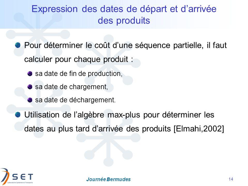Journée Bermudes 14 Expression des dates de départ et darrivée des produits Pour déterminer le coût dune séquence partielle, il faut calculer pour cha