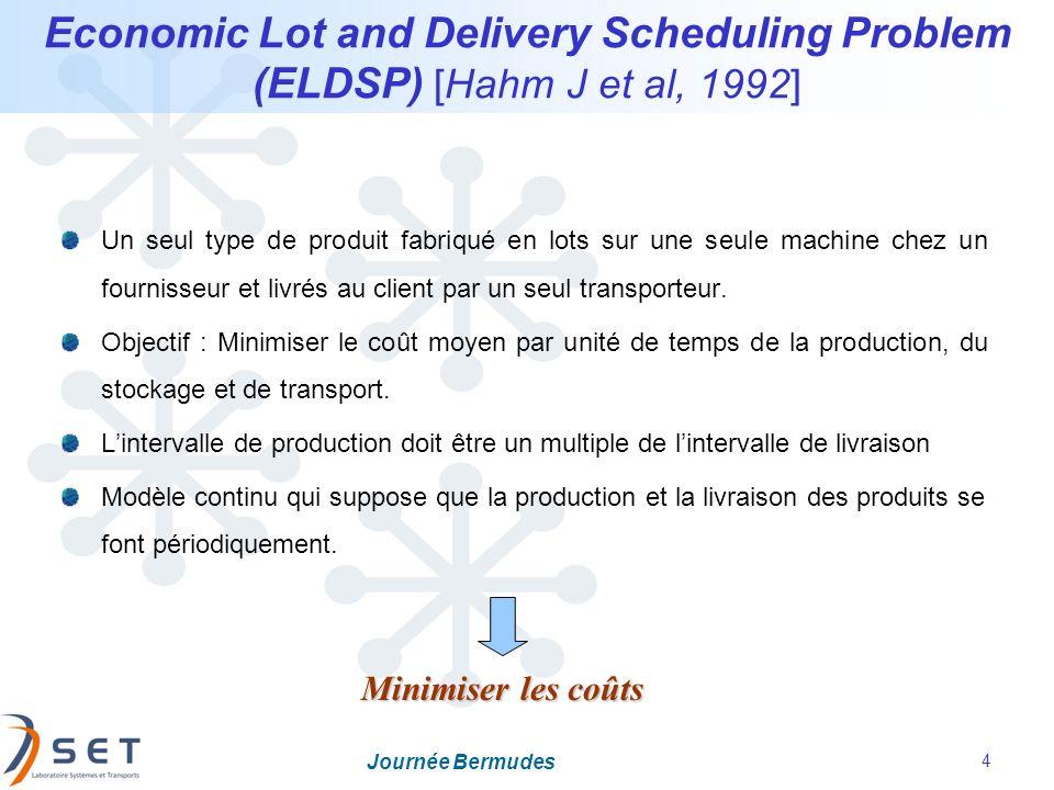 Journée Bermudes 4 Economic Lot and Delivery Scheduling Problem (ELDSP) [Hahm J et al, 1992] Un seul type de produit fabriqué en lots sur une seule ma