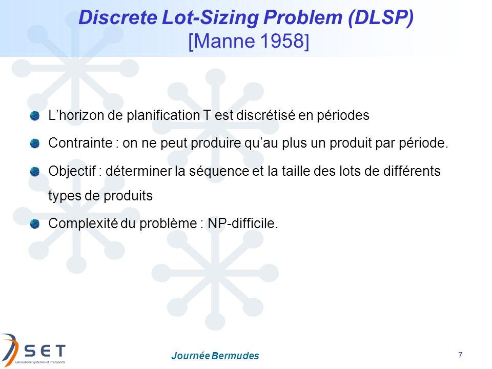Journée Bermudes 7 Discrete Lot-Sizing Problem (DLSP) [Manne 1958 ] Lhorizon de planification T est discrétisé en périodes Contrainte : on ne peut pro