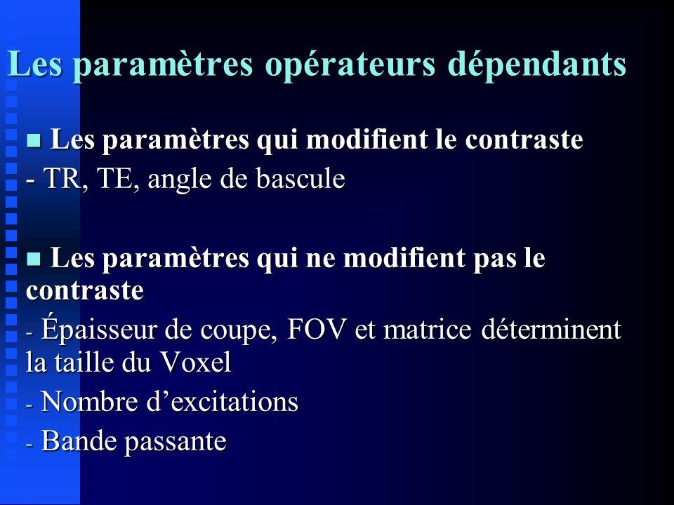 La résolution spatiale (RS) Elle permet de déterminer la dimension du plus petit volume observable.