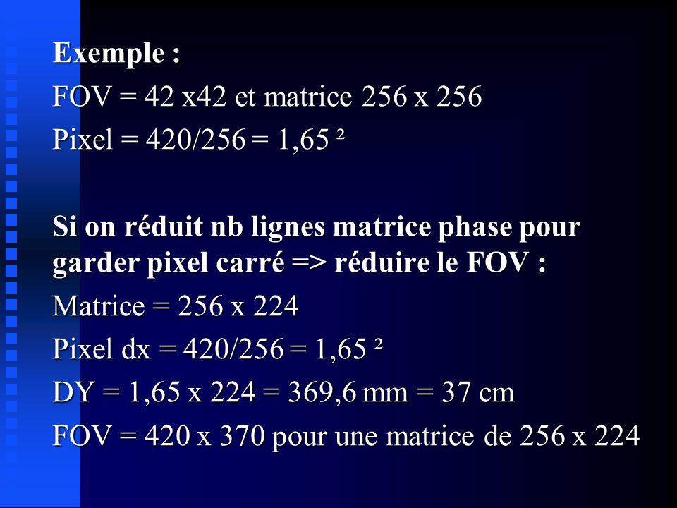 Zip 512 ou 1024 en 2D xxx xx xxx x xxx xxx xxx 0 0 0 0 0 0 0 0 0 0000 00 00000 00 0 0000