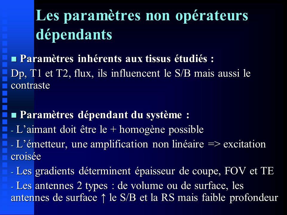 Les paramètres opérateurs dépendants n Les paramètres qui modifient le contraste - TR, TE, angle de bascule n Les paramètres qui ne modifient pas le contraste - Épaisseur de coupe, FOV et matrice déterminent la taille du Voxel - Nombre dexcitations - Bande passante