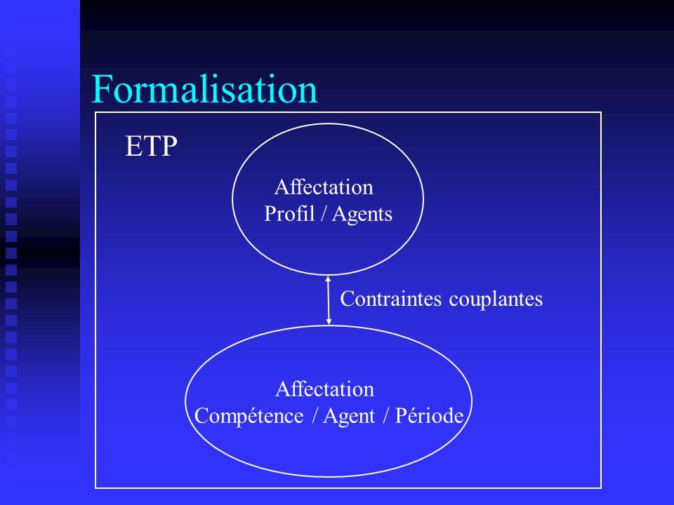 Formalisation Affectation Profil / Agents Affectation Compétence / Agent / Période ETP Contraintes couplantes