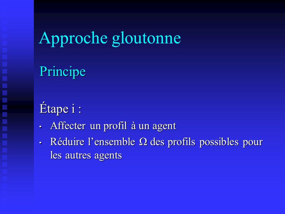Principe Étape i : Affecter un profil à un agent Affecter un profil à un agent Réduire lensemble Ω des profils possibles pour les autres agents Réduir