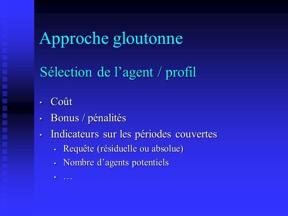 Approche gloutonne Sélection de lagent / profil Coût Coût Bonus / pénalités Bonus / pénalités Indicateurs sur les périodes couvertes Indicateurs sur l