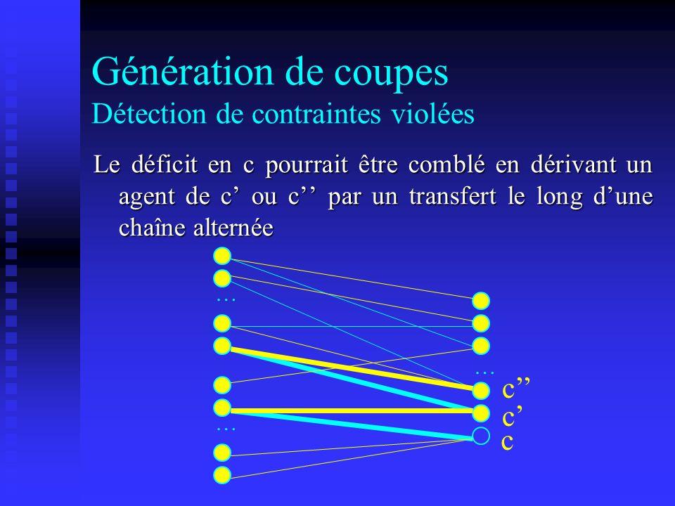 Génération de coupes Détection de contraintes violées Le déficit en c pourrait être comblé en dérivant un agent de c ou c par un transfert le long dun