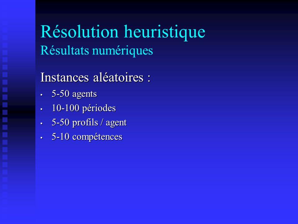 Résolution heuristique Résultats numériques Instances aléatoires : 5-50 agents 5-50 agents 10-100 périodes 10-100 périodes 5-50 profils / agent 5-50 p