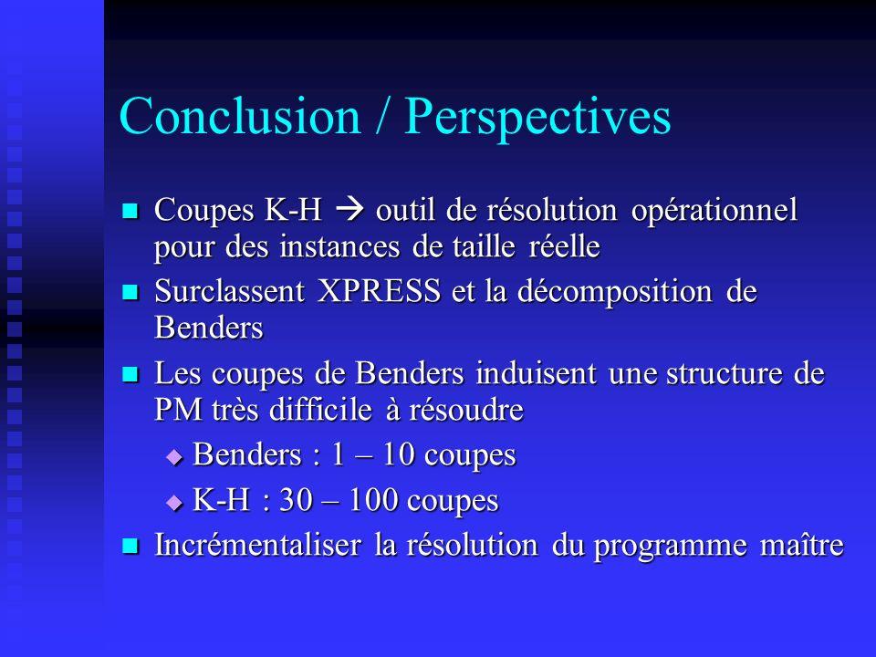 Conclusion / Perspectives Coupes K-H outil de résolution opérationnel pour des instances de taille réelle Coupes K-H outil de résolution opérationnel