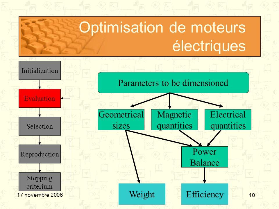 10 17 novembre 2006 Optimisation de moteurs électriques Initialization Evaluation Selection Reproduction Stopping criterium Parameters to be dimension