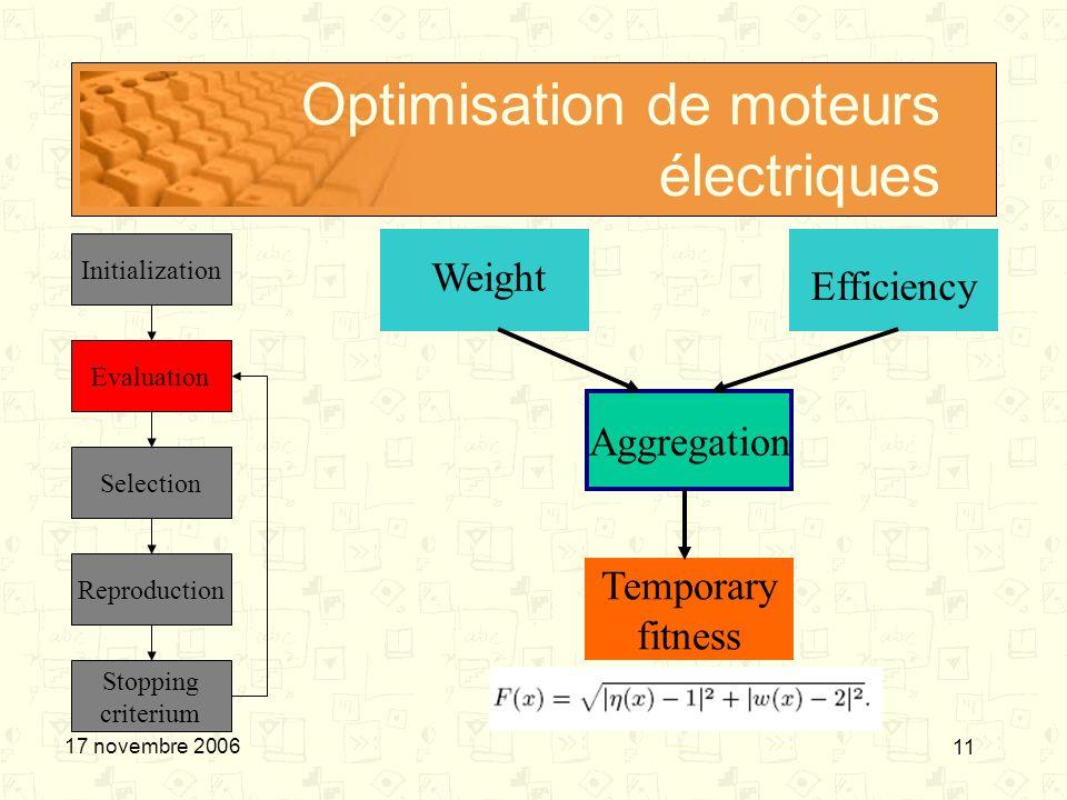 11 17 novembre 2006 Optimisation de moteurs électriques Initialization Evaluation Selection Reproduction Stopping criterium Aggregation Temporary fitn