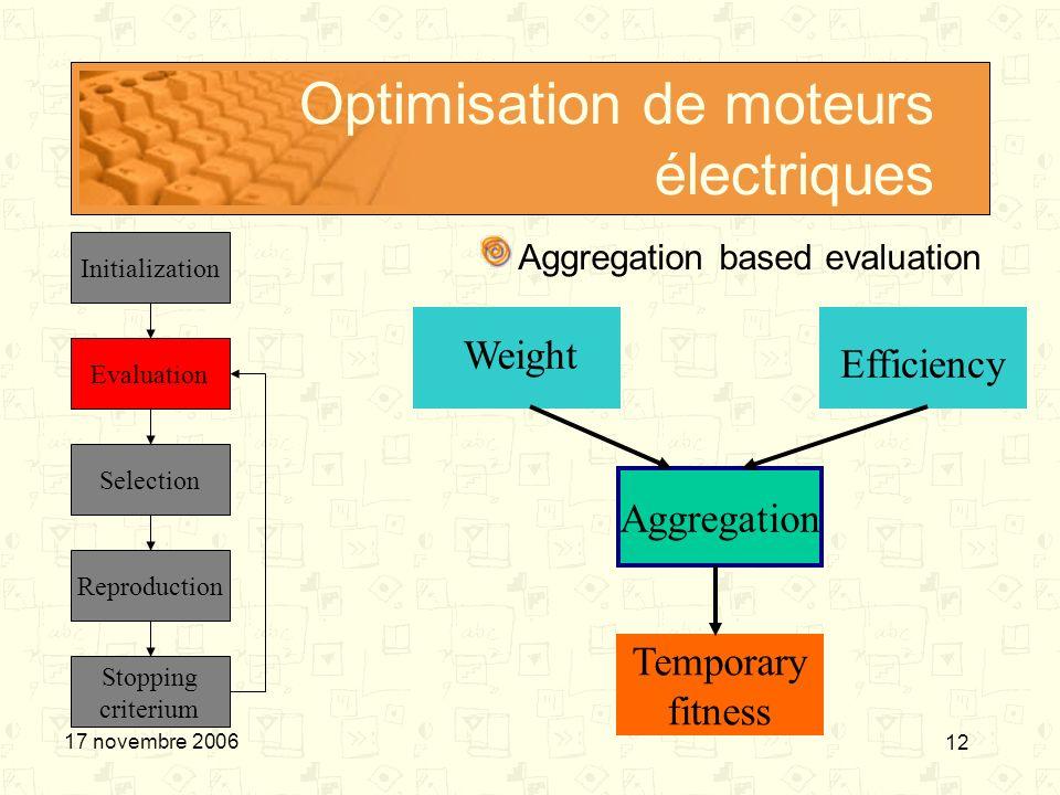 12 17 novembre 2006 Optimisation de moteurs électriques Aggregation based evaluation Initialization Evaluation Selection Reproduction Stopping criteri
