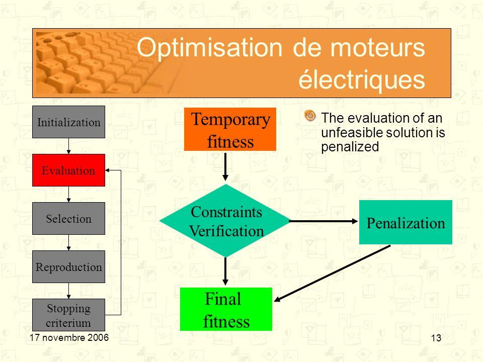 13 17 novembre 2006 Optimisation de moteurs électriques The evaluation of an unfeasible solution is penalized Initialization Evaluation Selection Repr