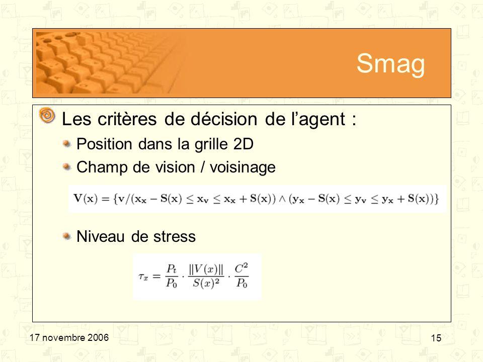 15 17 novembre 2006 Smag Les critères de décision de lagent : Position dans la grille 2D Champ de vision / voisinage Niveau de stress
