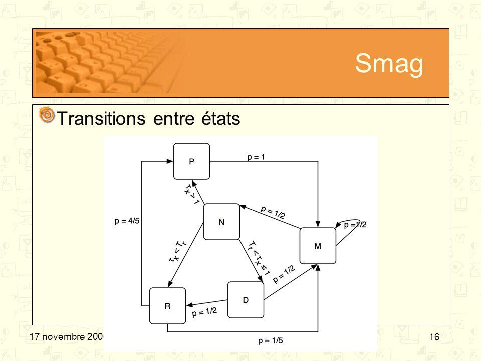 16 17 novembre 2006 Smag Transitions entre états