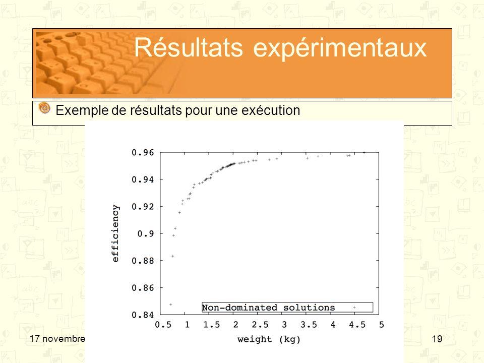 19 17 novembre 2006 Résultats expérimentaux Exemple de résultats pour une exécution
