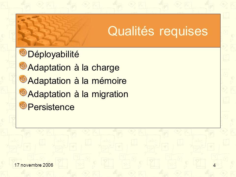 5 17 novembre 2006 Parallélisme, multiagent, auto- adaptabilité et réinitialisation MAGMA (Multi-Agent Meta-heuristic Architecture) [MR04] Un agent = une méta-heuristique Définit une hiérarchie dagents Basé sur la combinaison de méta-heuristiques