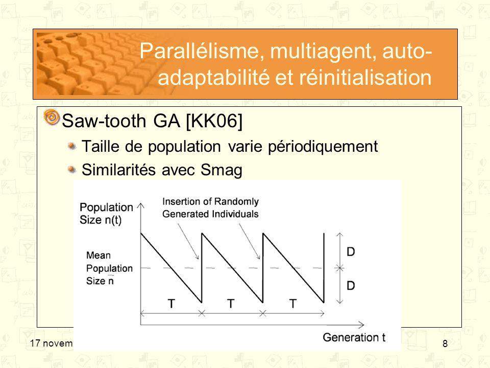 8 17 novembre 2006 Parallélisme, multiagent, auto- adaptabilité et réinitialisation Saw-tooth GA [KK06] Taille de population varie périodiquement Simi