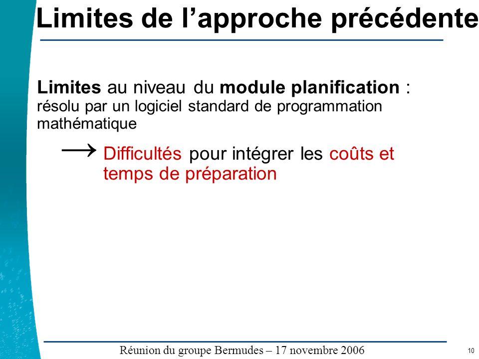 Légende …… Réunion du groupe Bermudes – 17 novembre 2006 10 Limites de lapproche précédente Limites au niveau du module planification : résolu par un