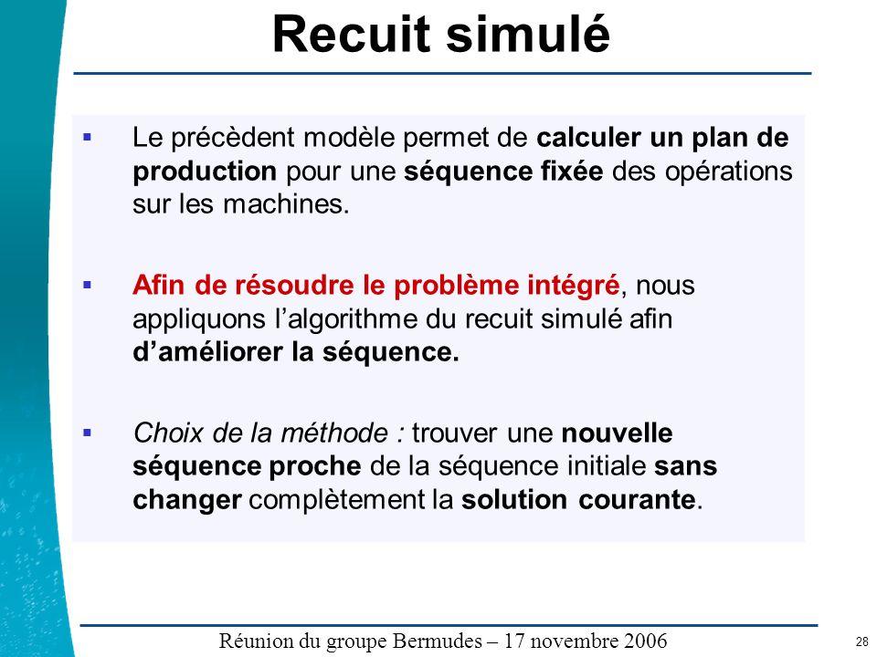 Légende …… Réunion du groupe Bermudes – 17 novembre 2006 28 Recuit simulé Le précèdent modèle permet de calculer un plan de production pour une séquen