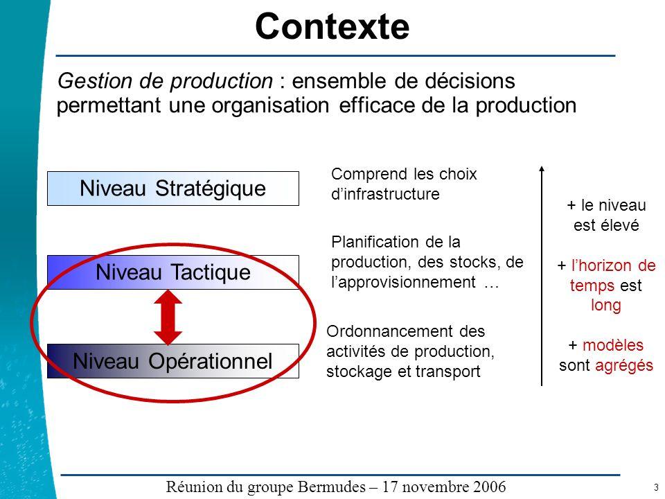 Légende …… Réunion du groupe Bermudes – 17 novembre 2006 3 Contexte Gestion de production : ensemble de décisions permettant une organisation efficace