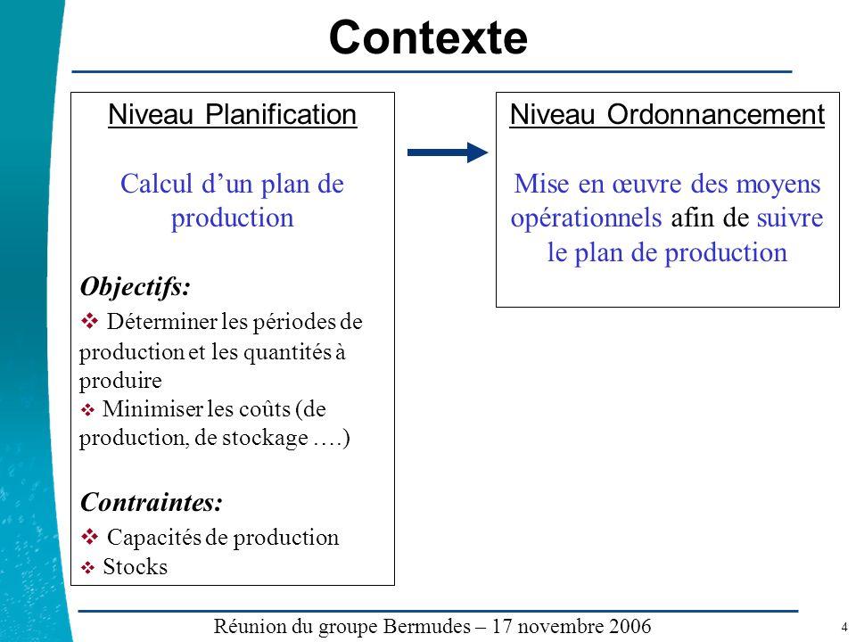 Légende …… Réunion du groupe Bermudes – 17 novembre 2006 4 Contexte Niveau Planification Calcul dun plan de production Objectifs: Déterminer les pério