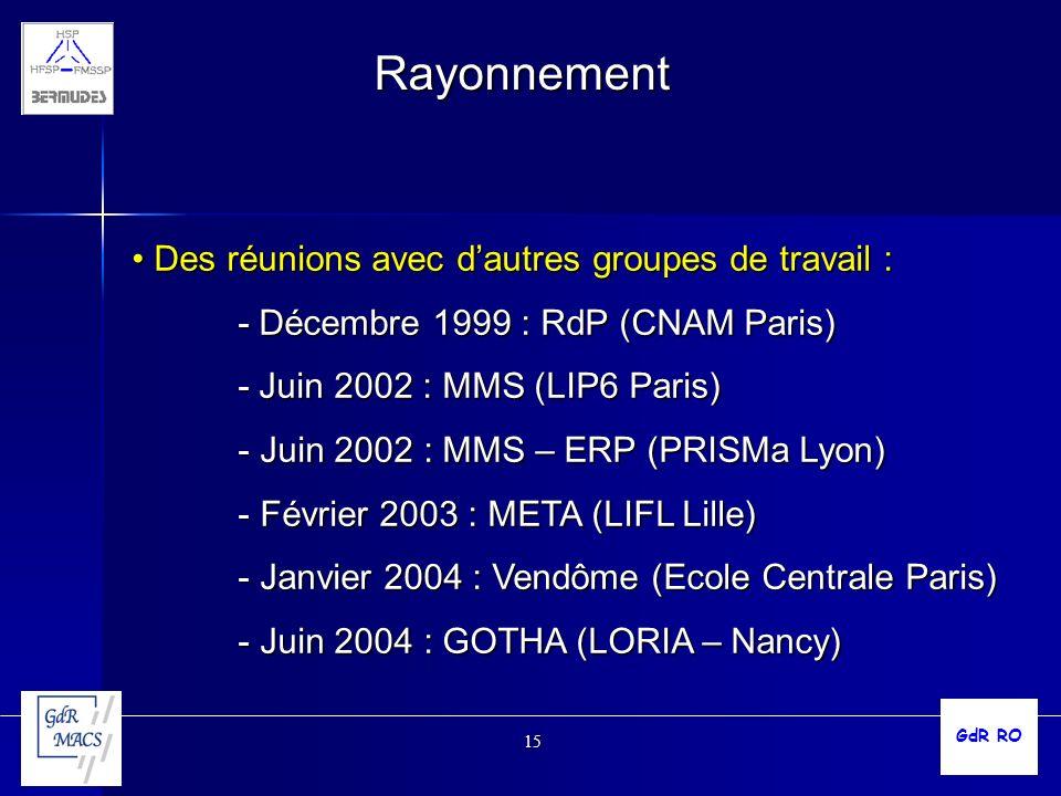 15 Rayonnement Des réunions avec dautres groupes de travail : Des réunions avec dautres groupes de travail : - Décembre 1999 : RdP (CNAM Paris) - Juin