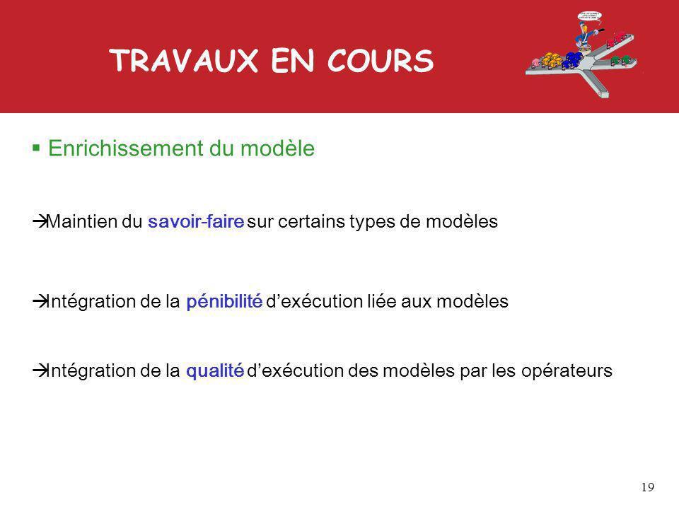 TRAVAUX EN COURS 19 Enrichissement du modèle Maintien du savoir-faire sur certains types de modèles Intégration de la qualité dexécution des modèles par les opérateurs Intégration de la pénibilité dexécution liée aux modèles