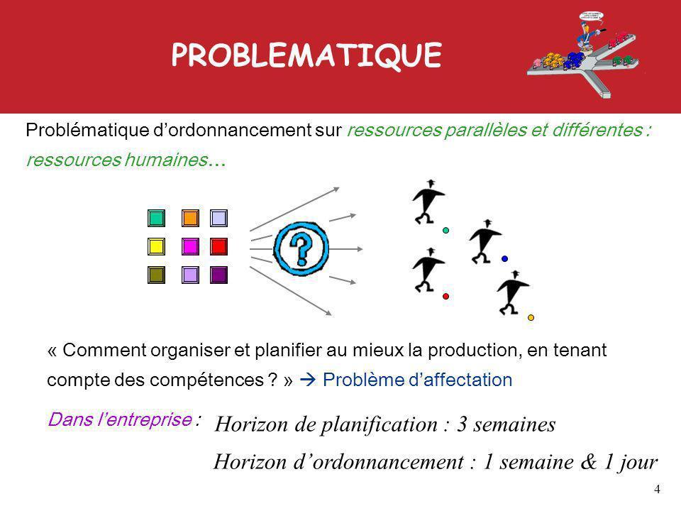 PROBLEMATIQUE « Comment organiser et planifier au mieux la production, en tenant compte des compétences .