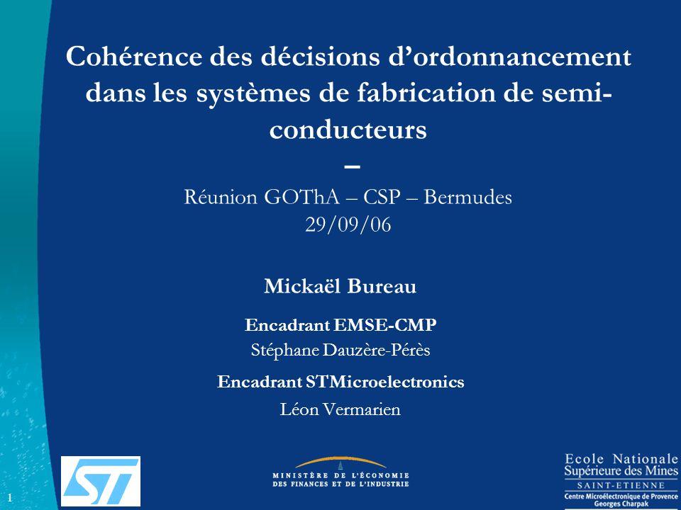 1 Cohérence des décisions dordonnancement dans les systèmes de fabrication de semi- conducteurs – Réunion GOThA – CSP – Bermudes 29/09/06 Mickaël Bure