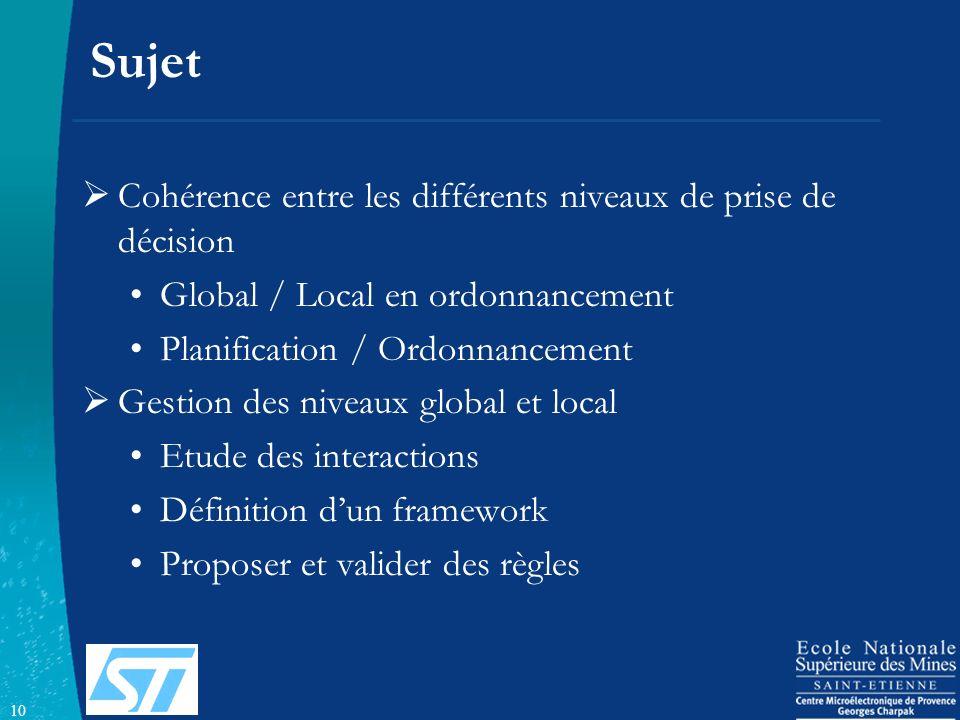 10 Sujet Cohérence entre les différents niveaux de prise de décision Global / Local en ordonnancement Planification / Ordonnancement Gestion des nivea
