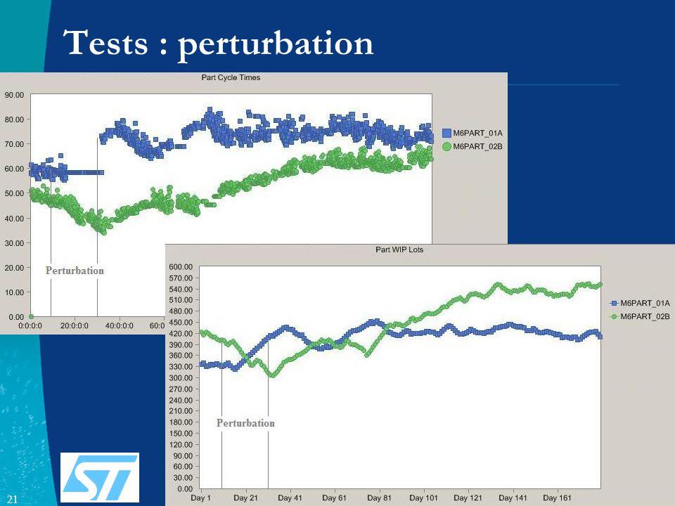 21 Tests : perturbation