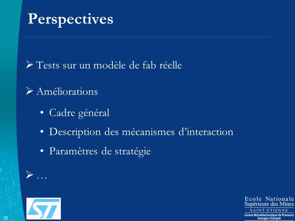 28 Perspectives Tests sur un modèle de fab réelle Améliorations Cadre général Description des mécanismes dinteraction Paramètres de stratégie …