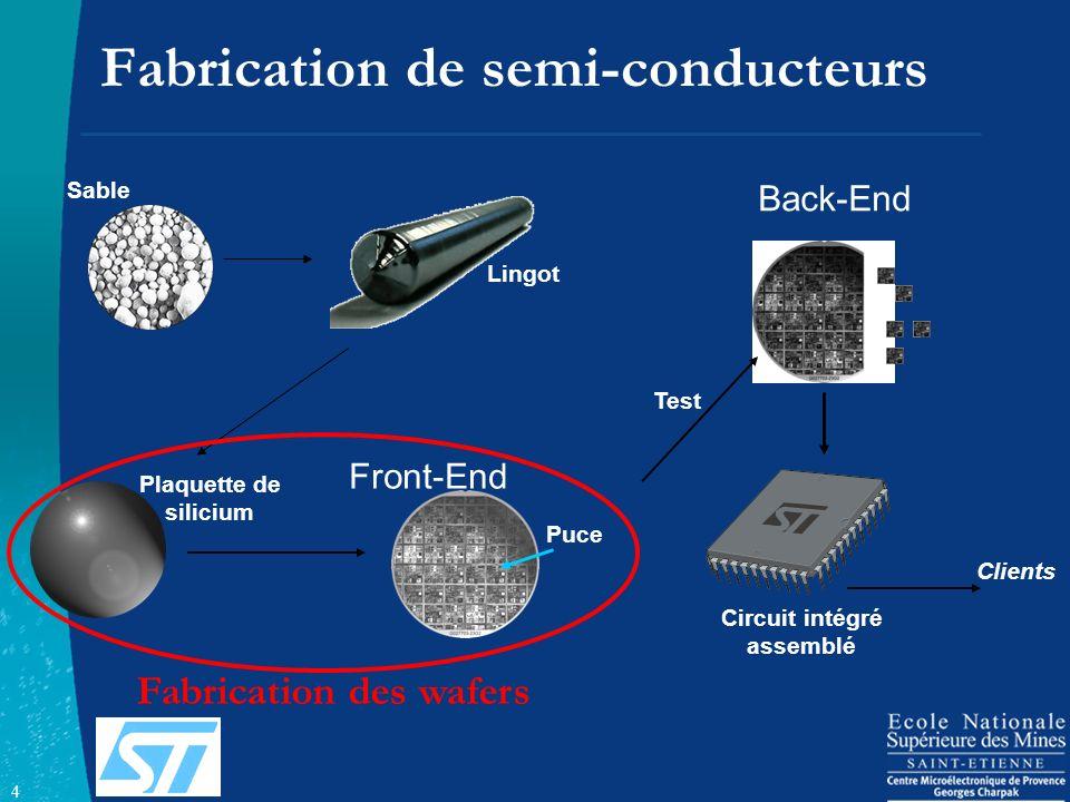 4 Fabrication de semi-conducteurs Back-End Circuit intégré assemblé Front-End Puce Plaquette de silicium Lingot Sable Test Clients Fabrication des waf