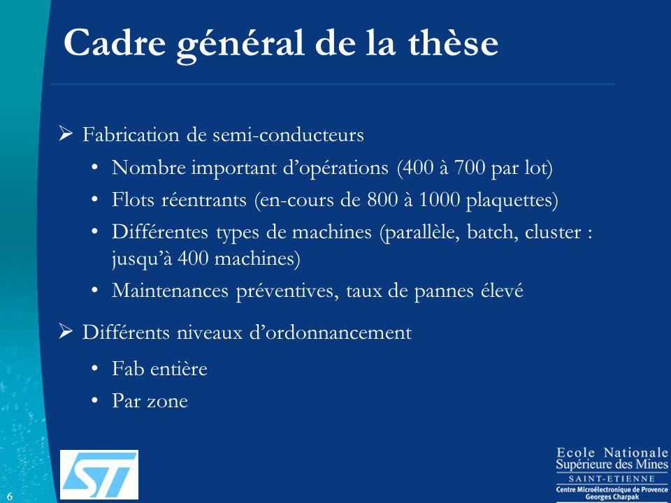 6 Cadre général de la thèse Fabrication de semi-conducteurs Nombre important dopérations (400 à 700 par lot) Flots réentrants (en-cours de 800 à 1000