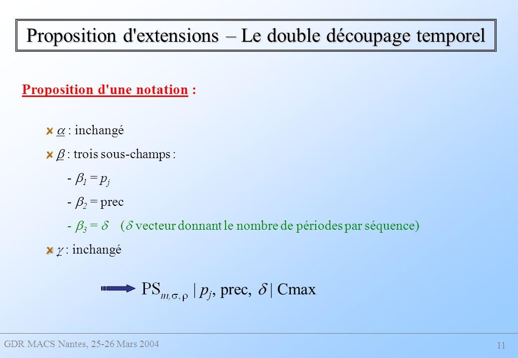 GDR MACS Nantes, 25-26 Mars 2004 11 : inchangé : trois sous-champs : - 1 = p j - 2 = prec - 3 = ( vecteur donnant le nombre de périodes par séquence) : inchangé | p j, prec, | Cmax Proposition d extensions – Le double découpage temporel Proposition d une notation :