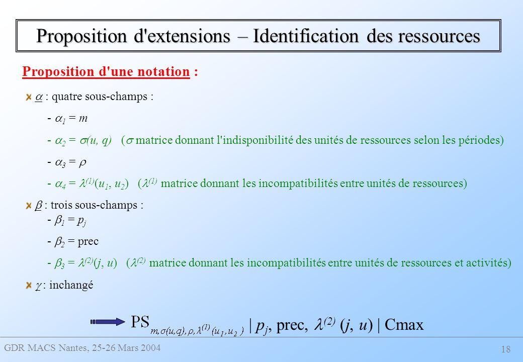 GDR MACS Nantes, 25-26 Mars 2004 18 : quatre sous-champs : - 1 = m - 2 = (u, q) ( matrice donnant l indisponibilité des unités de ressources selon les périodes) - 3 = - 4 = (1) (u 1, u 2 ) ( (1) matrice donnant les incompatibilités entre unités de ressources) : trois sous-champs : - 1 = p j - 2 = prec - 3 = (2) (j, u) ( (2) matrice donnant les incompatibilités entre unités de ressources et activités) : inchangé | p j, prec, (2) (j, u) | Cmax Proposition d extensions – Identification des ressources Proposition d une notation :