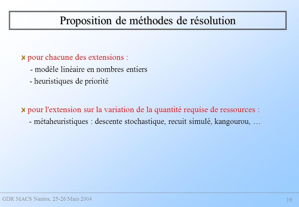 GDR MACS Nantes, 25-26 Mars 2004 19 Proposition de méthodes de résolution pour chacune des extensions : - modèle linéaire en nombres entiers - heuristiques de priorité pour l extension sur la variation de la quantité requise de ressources : - métaheuristiques : descente stochastique, recuit simulé, kangourou, …