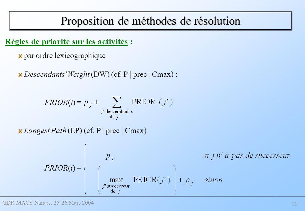GDR MACS Nantes, 25-26 Mars 2004 22 Proposition de méthodes de résolution par ordre lexicographique Descendants Weight (DW) (cf.