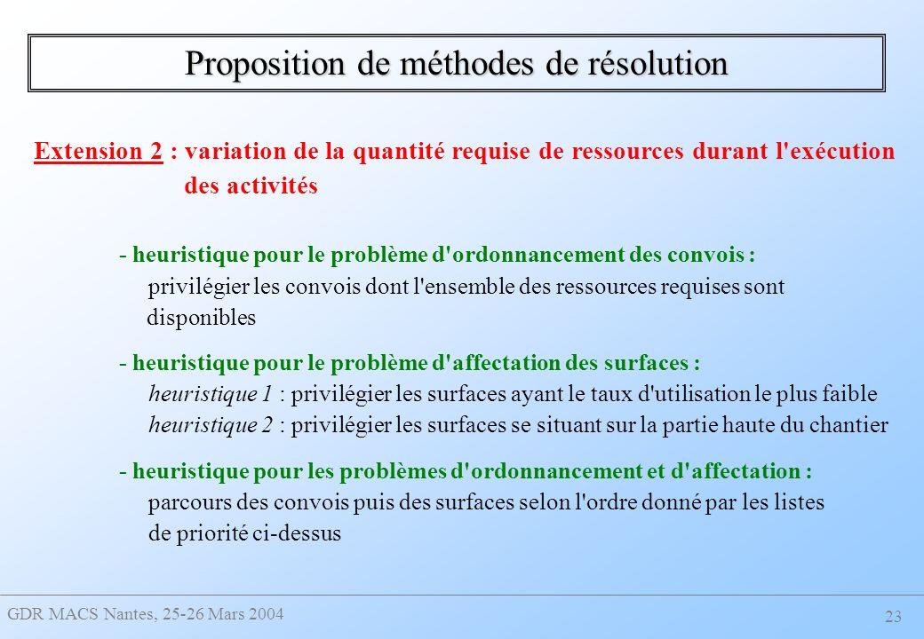 GDR MACS Nantes, 25-26 Mars 2004 23 Proposition de méthodes de résolution Extension 2 : variation de la quantité requise de ressources durant l exécution des activités - heuristique pour le problème d ordonnancement des convois : privilégier les convois dont l ensemble des ressources requises sont disponibles - heuristique pour le problème d affectation des surfaces : heuristique 1 : privilégier les surfaces ayant le taux d utilisation le plus faible heuristique 2 : privilégier les surfaces se situant sur la partie haute du chantier - heuristique pour les problèmes d ordonnancement et d affectation : parcours des convois puis des surfaces selon l ordre donné par les listes de priorité ci-dessus